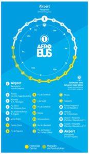Mappa orari Aerobus Lisbona - aeroporto centro città